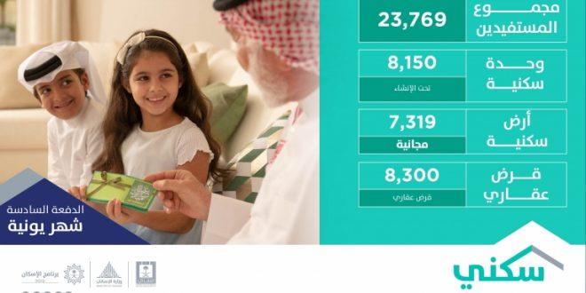 ننشر أسماء المستفيدين في إعلان الدفعة السابعة من برنامج سكني 2018